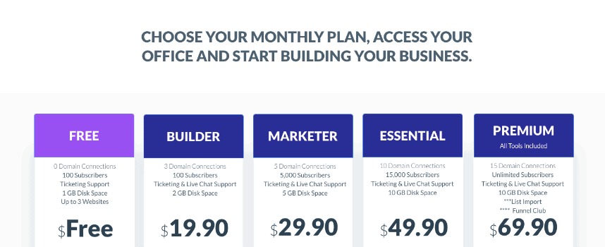 builder all pricing image