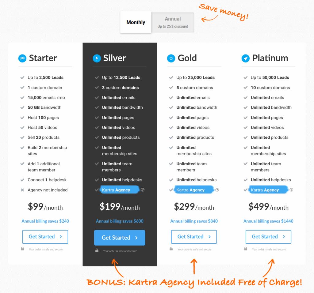 kartra pricing image