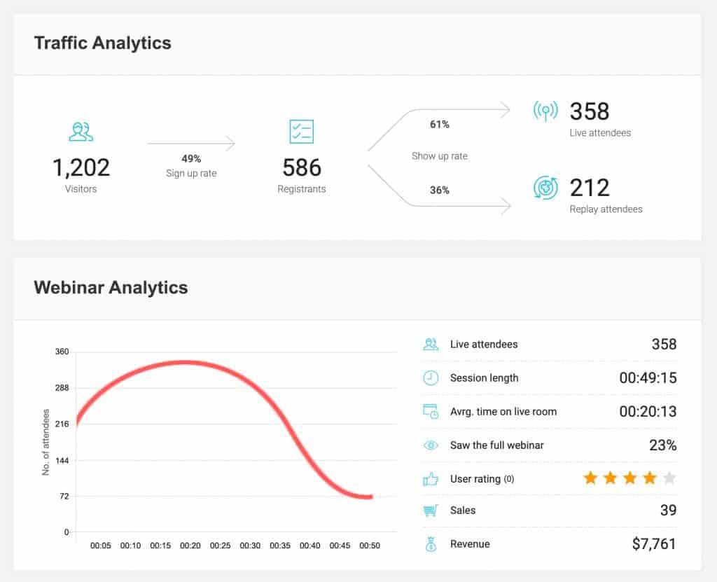 webinar jam analytics