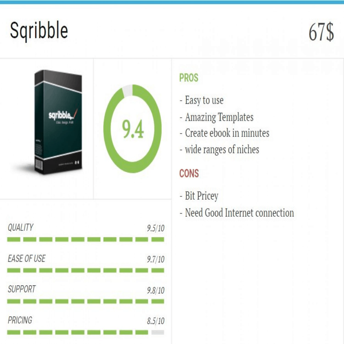 Sqribble Review 1