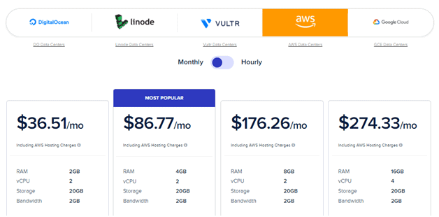 AWS Data Center Pricing