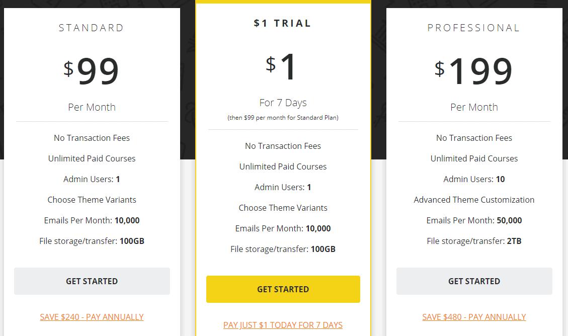 zippy pricing